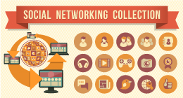 Social Networking Collection