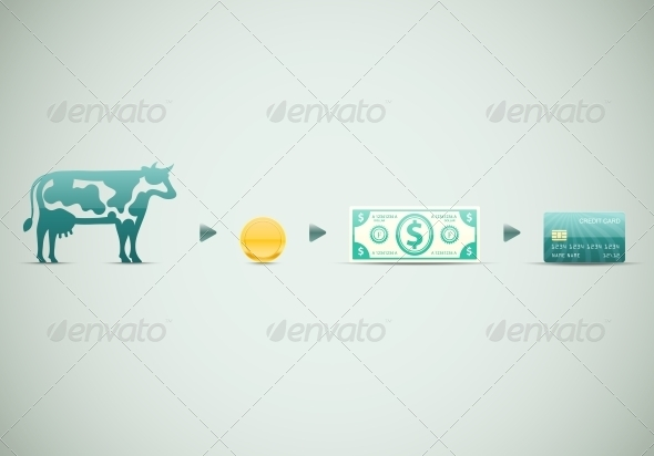Evolution of Money - Concepts Business