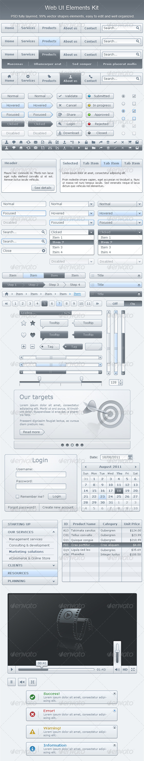 Web UI Elements Kit - User Interfaces Web Elements