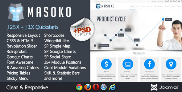Masoko - Clean Responsive Marketing Joomla Theme - Marketing Corporate