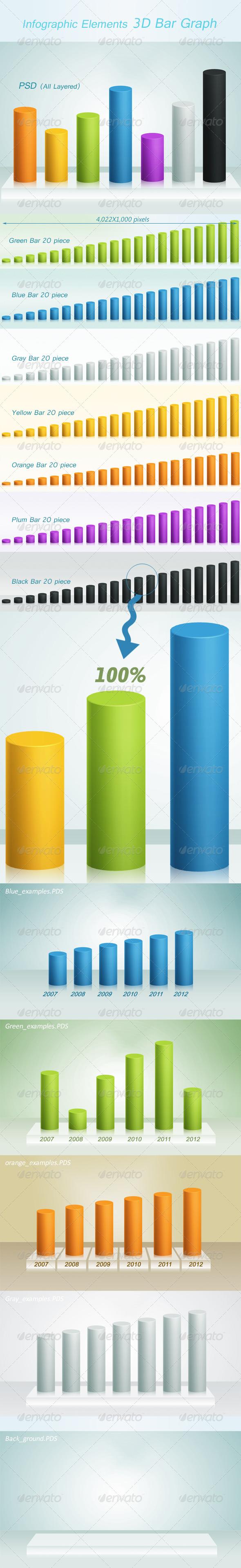 3D Bar Graph - Infographics