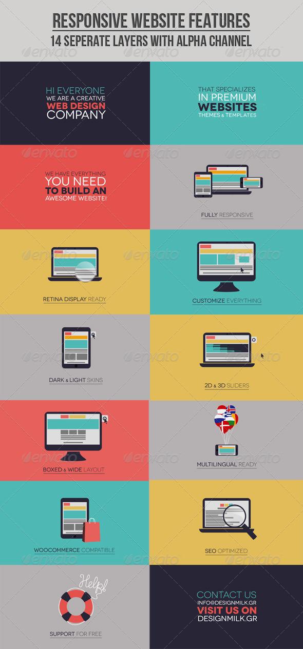 Responsive Website Features - Web Elements