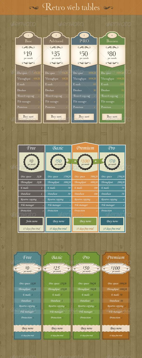 Retro Web Tables - Tables Web Elements