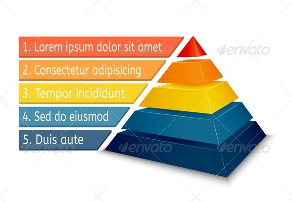 Pyramid Chart for Infographics - Web Technology