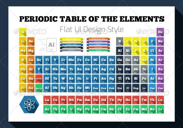 Flat Periodic Table of the Chemical Elements  - Web Technology