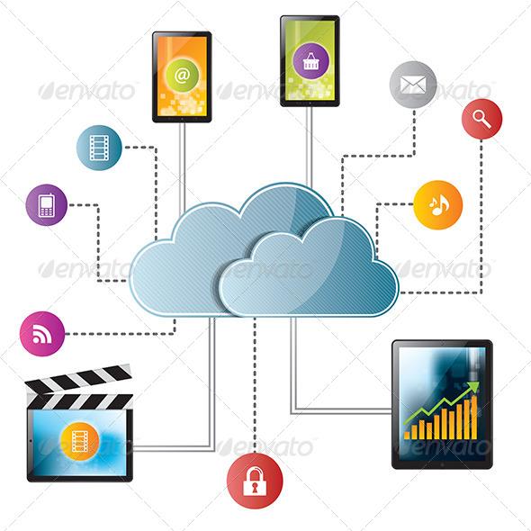Cloud Computing - Technology Conceptual