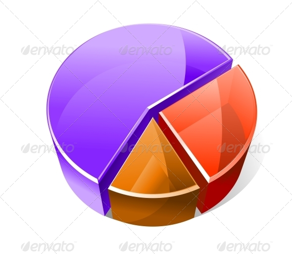 Three Dimensional Pie Graph - Concepts Business