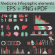 Medicine Infographic Elements - GraphicRiver Item for Sale