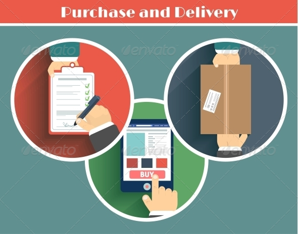 Internet Shopping Process of Purchasing - Services Commercial / Shopping
