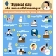 Manager Schedule Typical Workday - GraphicRiver Item for Sale