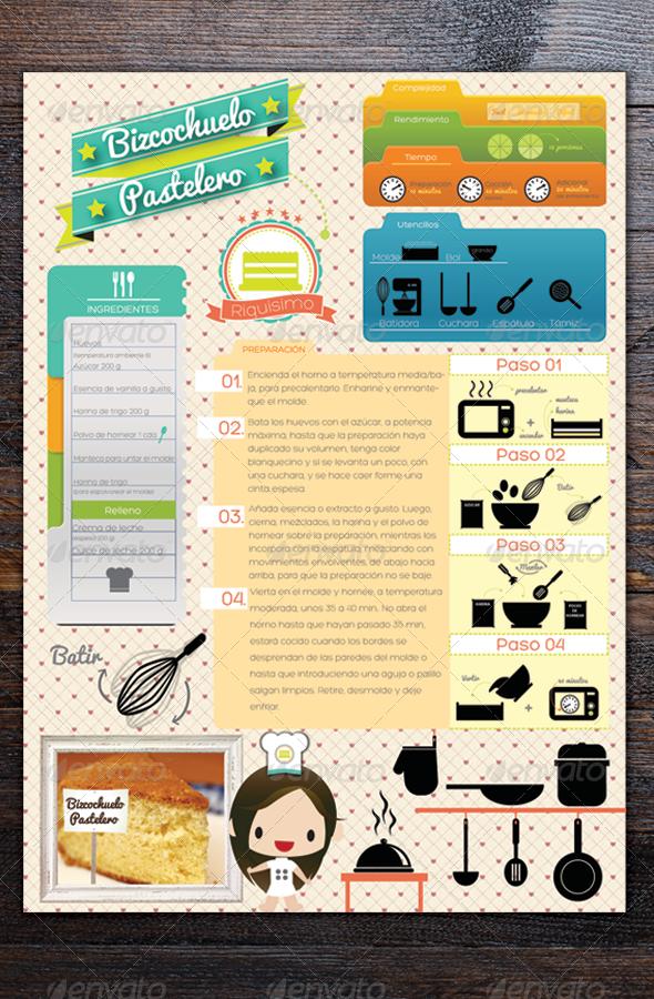 Infographics Recipe  - Infographics