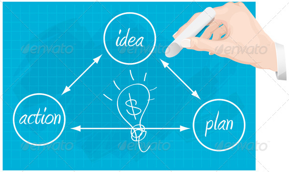 Idea with Action Plan - Concepts Business