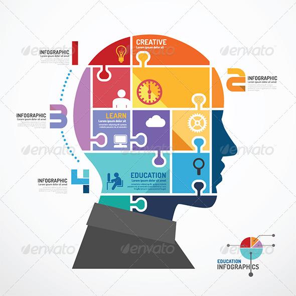 Infographic Template Head Jigsaw Banner - Infographics