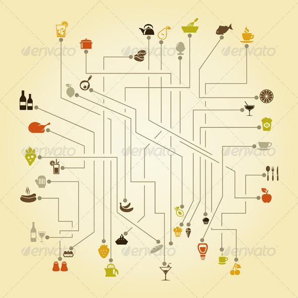 Food Scheme - Food Objects