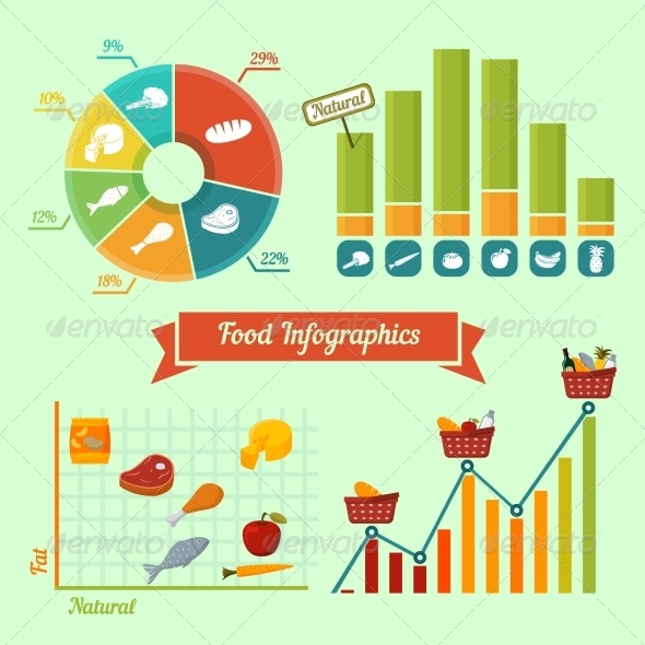 Supermarket Foods Infographics Charts and Graphs - Concepts Business