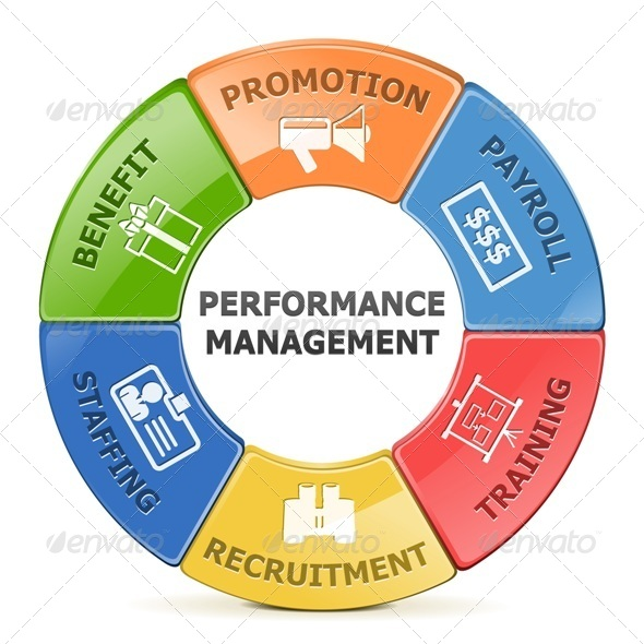 Performance Management System - Concepts Business