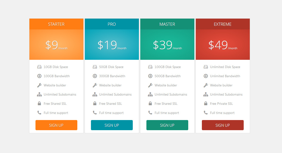 Css pricing tables 2 by marcoarib codecanyon for Simple table css