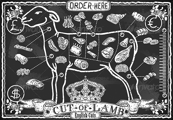 Cut of Lamb on Vintage Blackboard - Food Objects