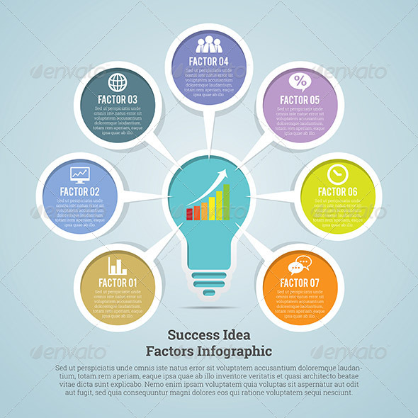 Success Idea Factors Infographic - Infographics