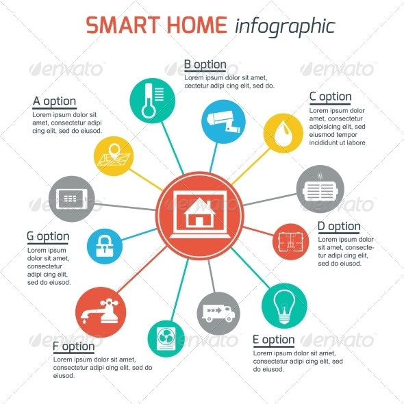 Smart Home Automation Technology Infographics - Concepts Business