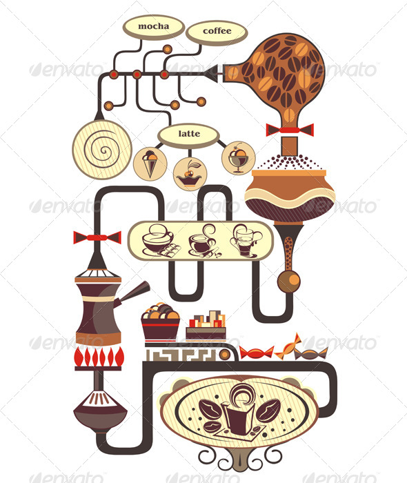 Coffee - Food Objects