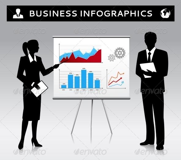 Flipchart - Concepts Business