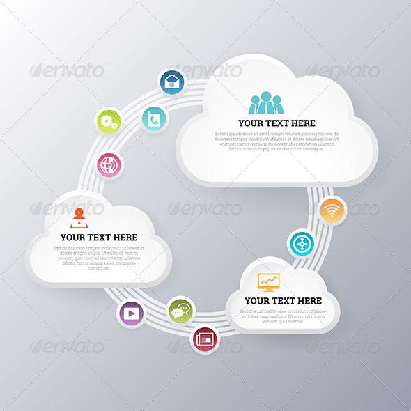 Cloud Network Exchange - Infographics