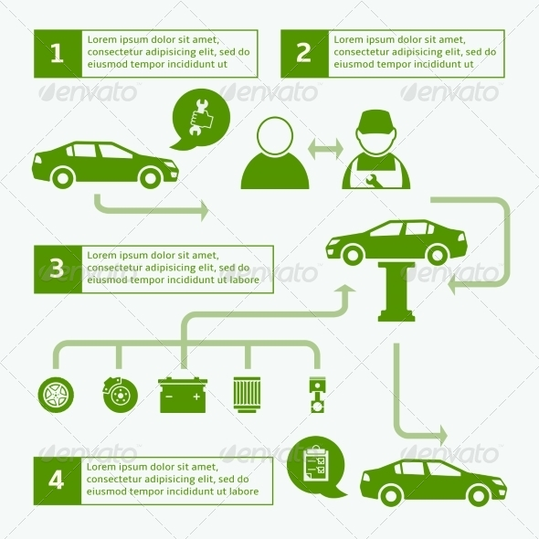 Car Service Infographic - Industries Business