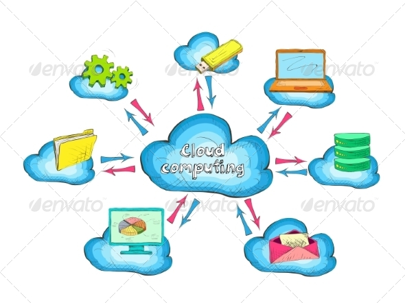 Cloud Network - Concepts Business