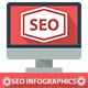 SEO Infographics [Update + Poster Print]