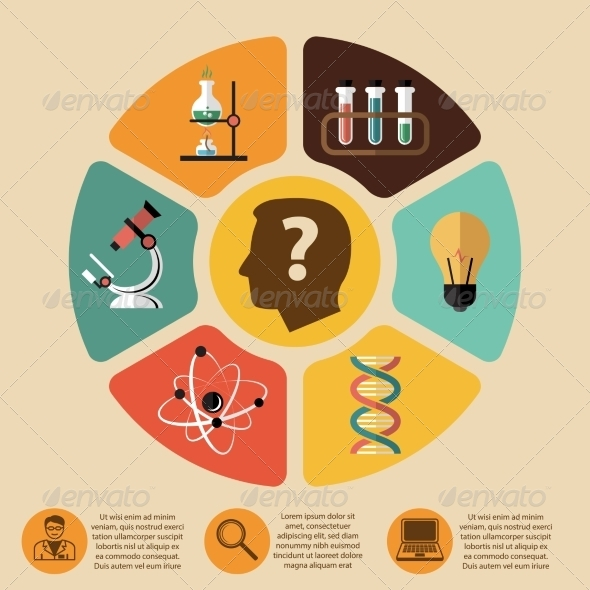 Chemistry Bio Technology Science Infographics - Health/Medicine Conceptual