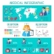 Medical Icons Infographic - GraphicRiver Item for Sale
