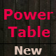 Power Table - Jquery + Bootstrap - CodeCanyon Item for Sale