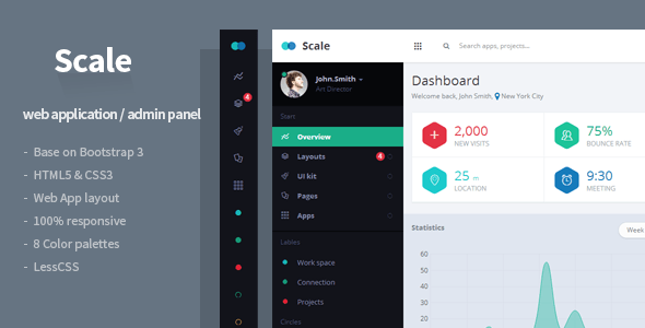 Scale - Web Application & Admin Template - Admin Templates Site Templates