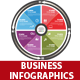 Business Infographics - GraphicRiver Item for Sale
