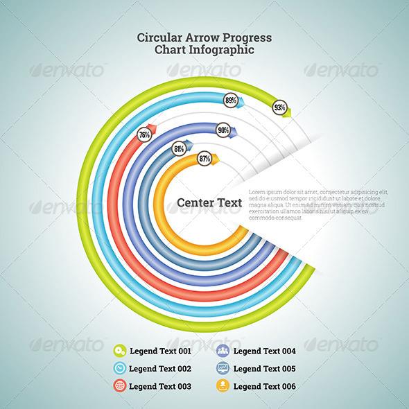 Circular Arrow Progress Chart Infographic - Infographics