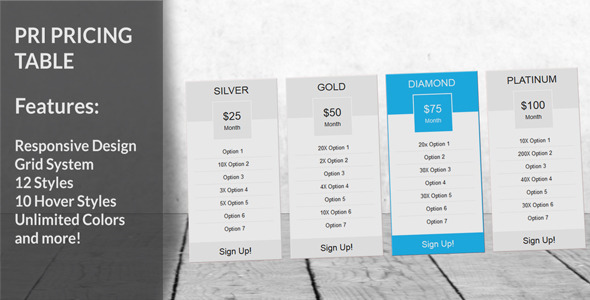 PRI Pricing Table - Joomla Module - CodeCanyon Item for Sale