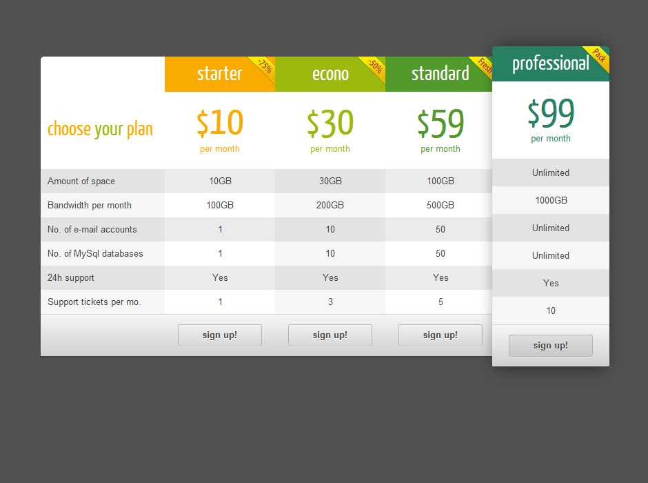 Css3 responsive wordpress compare pricing tables by quanticalabs codecanyon for Table responsive