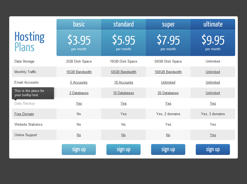 Elegant CSS3 Responsive WordPress Compare Pricing Tables