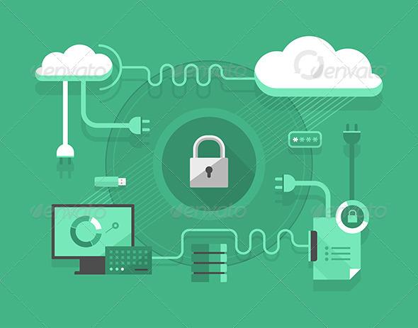 Secure Cloud Computing - Technology Conceptual