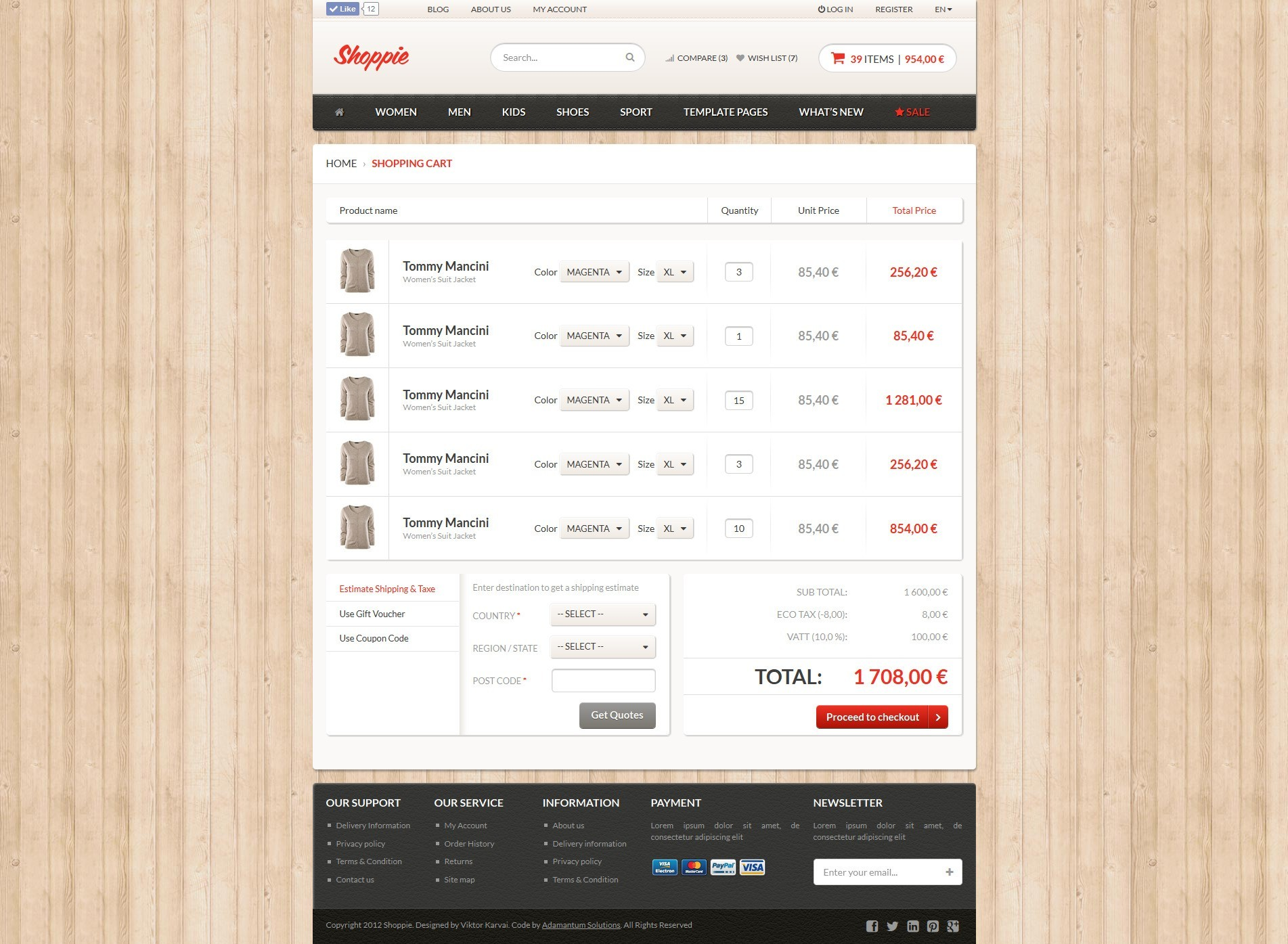 Shoppie Responsive EShop HTML Template By Adamantium ThemeForest - Responsive shopping cart template