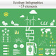 Ecology Infographics - GraphicRiver Item for Sale