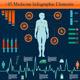Medicine Infographics - GraphicRiver Item for Sale