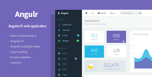 Angulr – Bootstrap Admin Web App with AngularJS